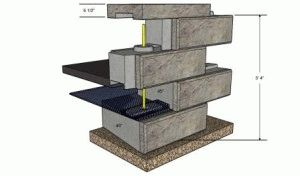 Керамзитобетон в фундаменте бетон купить москва север
