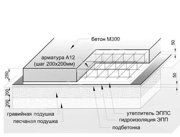 монолитная фундаментная плита чертеж