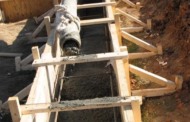 Формула заливки бетона цена белого цемента в москве