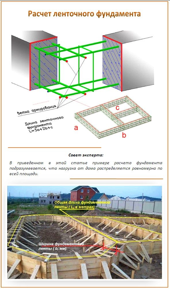 рассчитать строительство фундамента